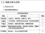 工程项目风险控制PPT讲义(65页)