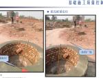 龙湖质量控制要求基础施工质量控制要求(共103页)