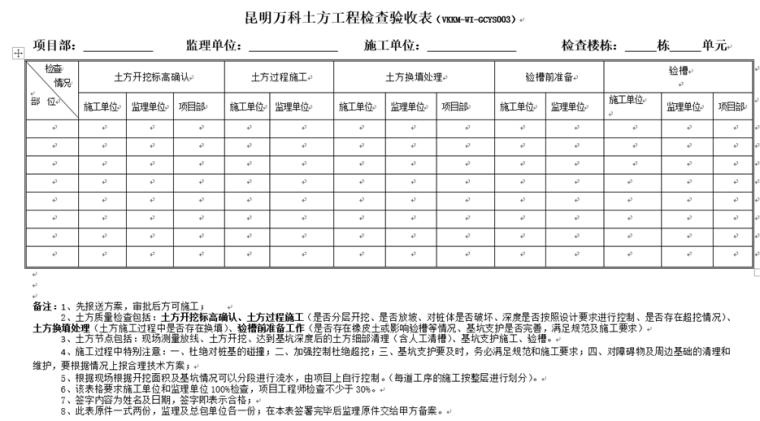 施工工序验收办法(含大量表格)