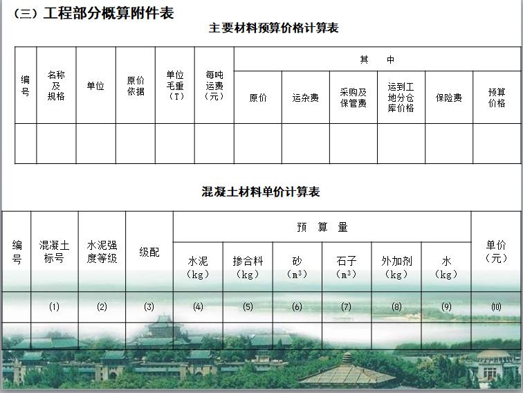 水利工程造价-设计总概算编制_5