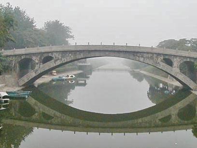 桥梁工程基础知识PPT(129页)