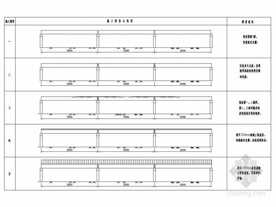 装配式预应力混凝土连续T梁施工程序示意图(L=25m)