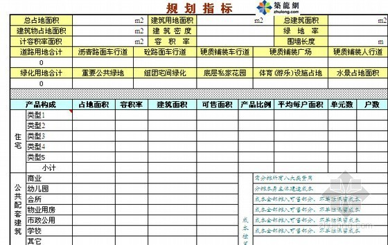 [标杆房企]地产项目成本测算表(全套)