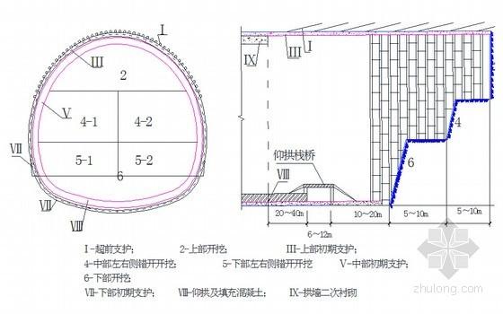 [浙江]高速铁路单洞双线隧道开挖及初期支护施工专项方案58页(钻爆法施工)