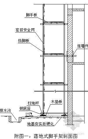 青岛某酒店外脚手架施工方案