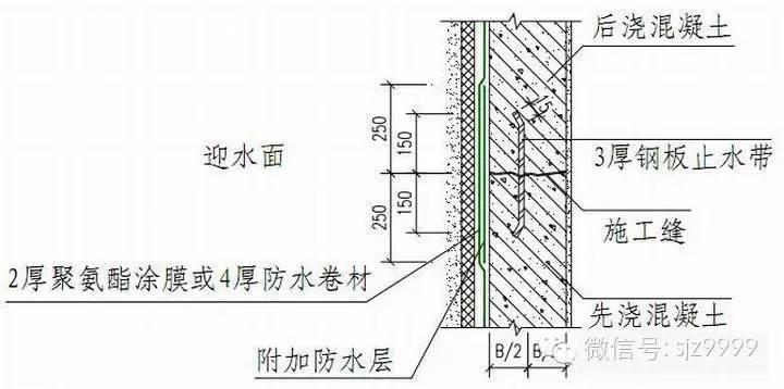 [分享]地下混凝土结构防水细部构造
