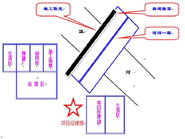 大桥改扩建项目施工组织设计(114页)_1