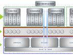 幕墙工程标准管理流程及过程控制