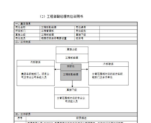 绿城房产集团工程精细化管理指引(试行)定稿(上)_6