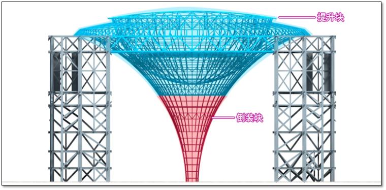 钢结构科技馆施工组织设计汇报(附图丰富,钢框架)_14