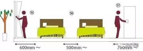 【干货】室内设计空间尺度图解_17