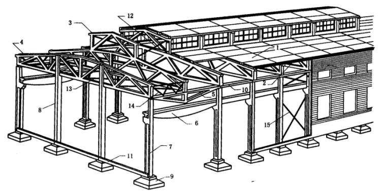 建筑结构设计原理2016_3