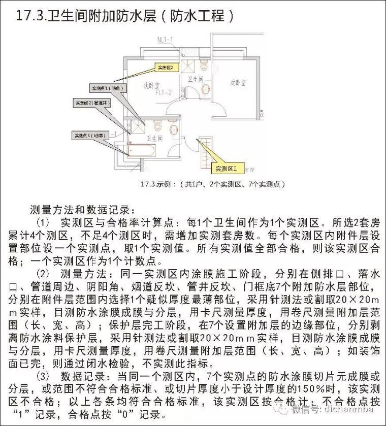 详解在建工程实测实量可视化体系(全套),完美!!!!_139