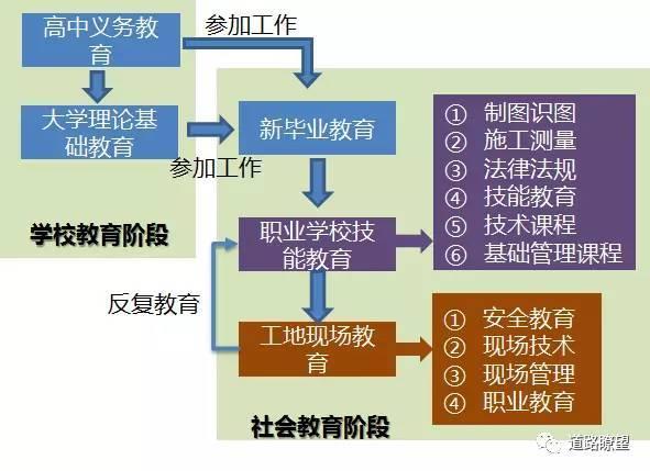 看完日本的施工管理,才明白我们提升的空间还很大!_2