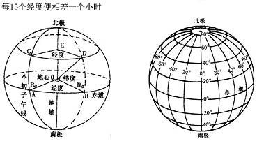 陈益峰:在国外看风水应该使用本地时间