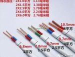 电线怎么看平方数?电线的平方是怎么计算?电线电缆的平方计算方