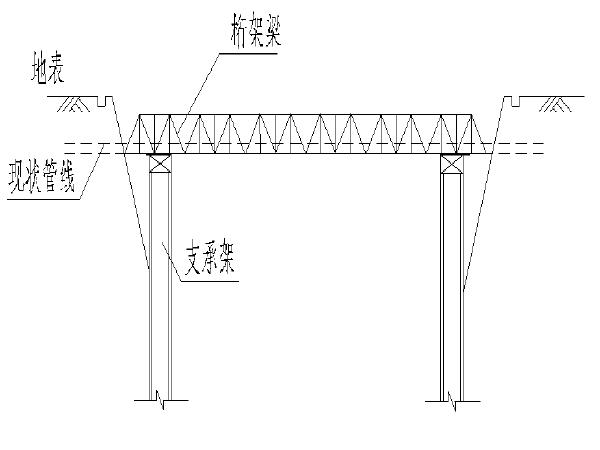 [广州]轨道交通五号线某段土建工程施工方案(193页)
