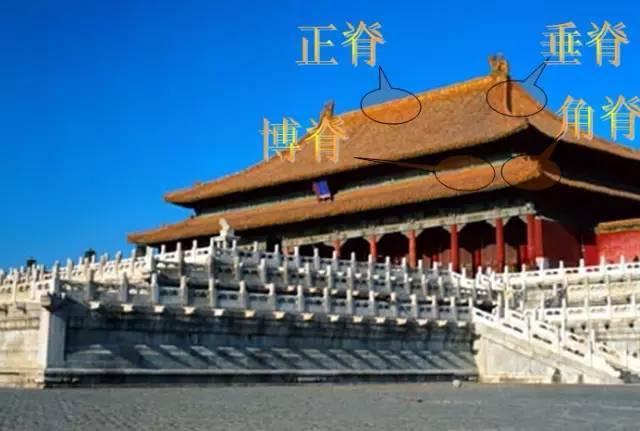 干货|中国古建筑的精髓所在_7