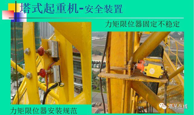 塔式起重机安全技术规程及检查技术规程PPT_2