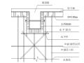 30层剪力墙结构塔式高层住宅楼施工组织设计