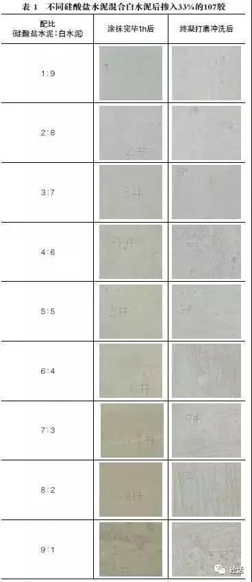混凝土外观质量问题原因分析及专用修补材料研究