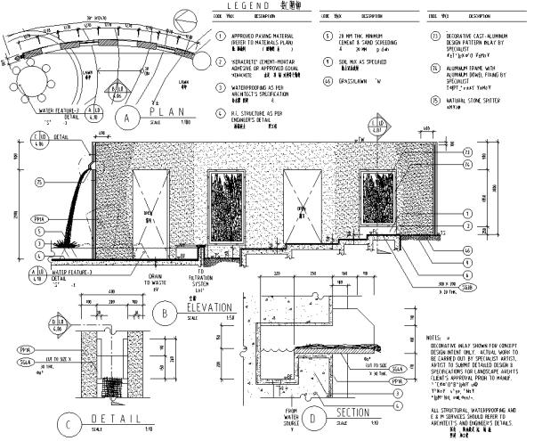 园林景观小品特色水景、水池、喷泉、跌水、瀑布CAD设计施工图