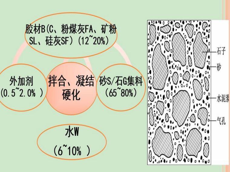 混凝土配合比设计讲解及实例计算