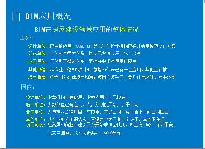 基于BIM的工程运用及案例分享(共161页)_2