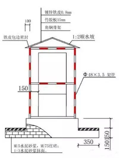 图文讲解:临边防护、临时用电、临时设施_10