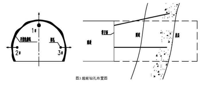 [多图]钻爆法施工关键技术与要点PPT版(共104页)_2