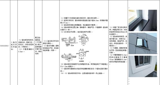 输变电工程标准工艺(300余页,内容丰富)_3