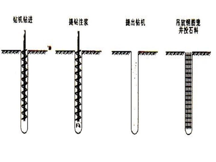 明挖顺作法施工技术ppt版(共55页)