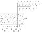 地下室SBS卷材防水工程施工方案