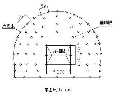 隧道施工技术总结(word,13页)