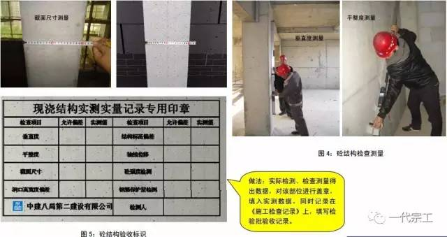 中建八局施工质量标准化图册(土建、安装、样板)_23