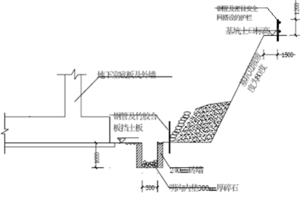 渤海明珠层剪力墙结构施工组织设计