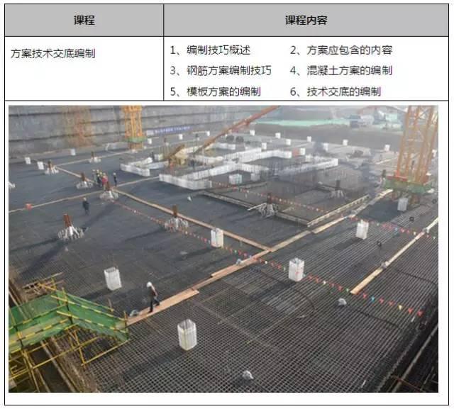 土建施工技术与质量验收全攻略,干货满满!_19