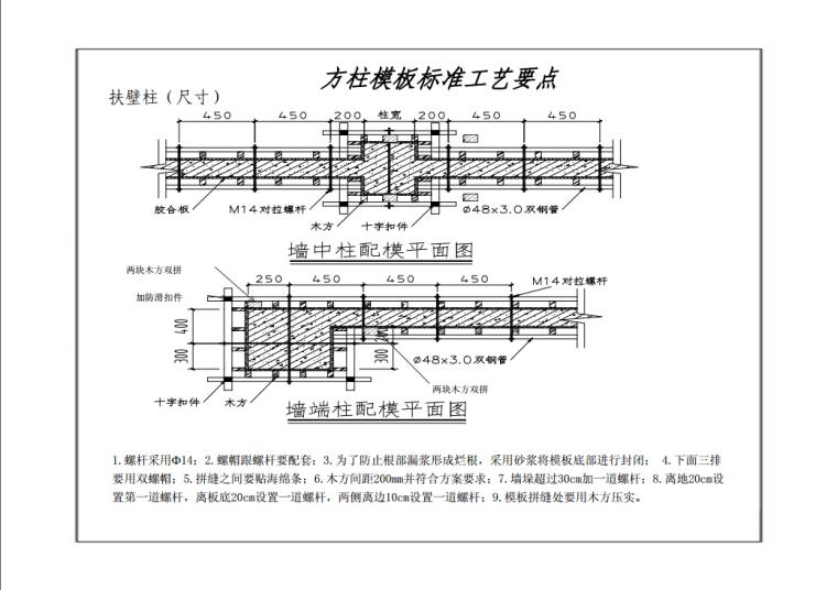 【中建珠海分公司】建筑工程质量标准化图集(200页,附图多)_7