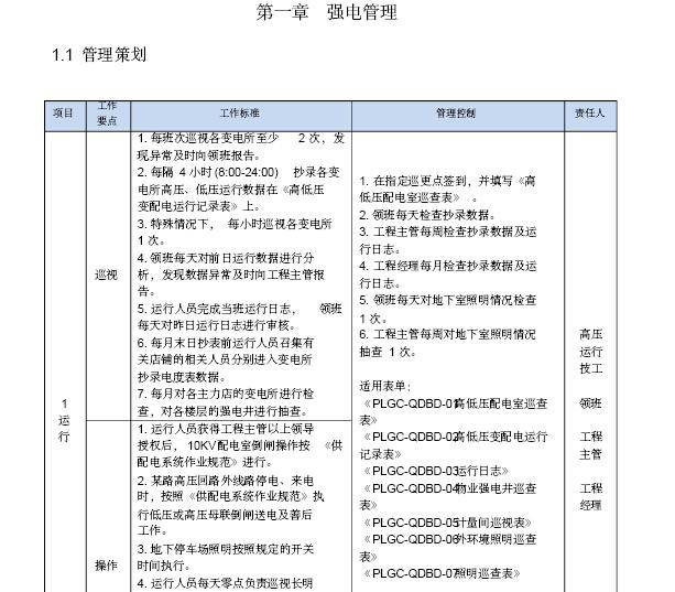 商业地产工程管理制度汇编(162页,附表格)