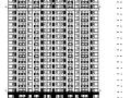 [江苏]多高层框架住宅及商业建筑施工图(含多栋楼及全专业图纸)