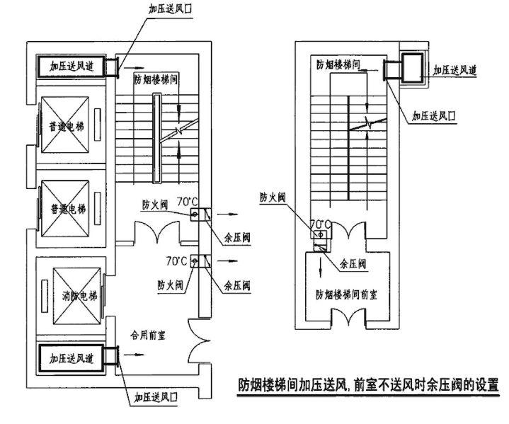 暖通专业给建筑专业反提条件常用数据_4