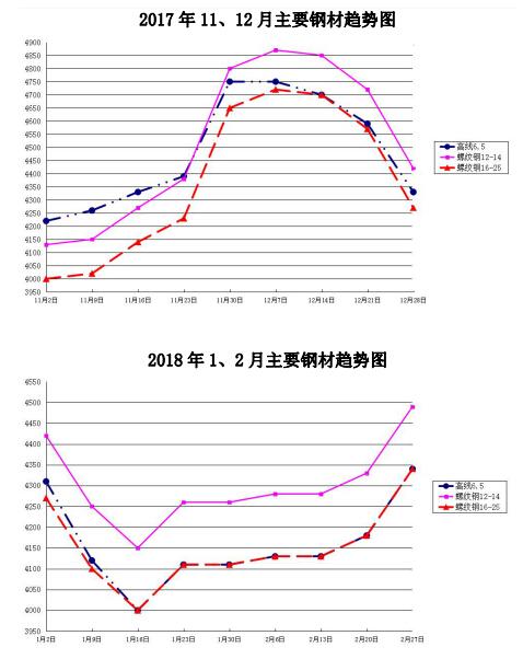 《咸阳工程造价信息》2018年第2期_6