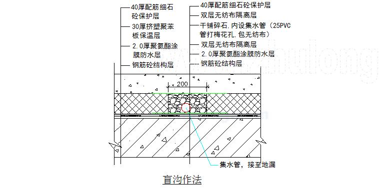 万科建筑及精装修统一标准(共57页,图文)