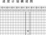 安徽小区高层施工组织设计(共166页,图文)