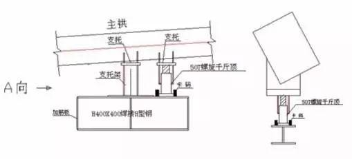 大跨度拱形钢结构安装施工工法_16