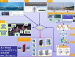 公路桥梁大管养体系、技术与应用培训PPT