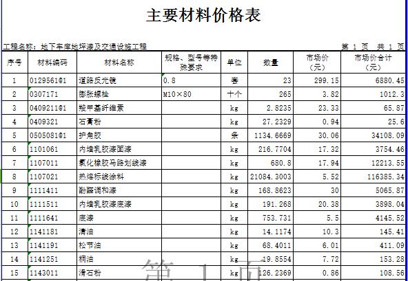 【广东】十层业基地项目公共空间(地下3层)装修工程预算书(图纸)_5