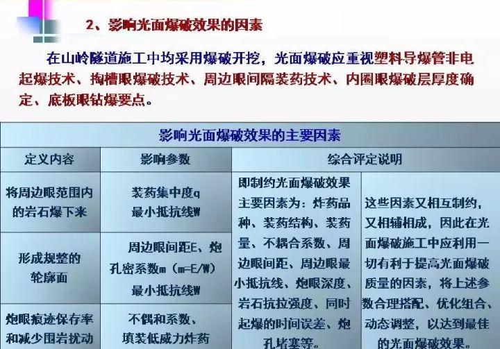 图文|隧道工程施工宝典_139