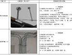 安装工程质量通病防治手册(图文并茂)