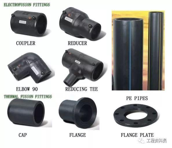 给排水工程中用到的16种管材_5